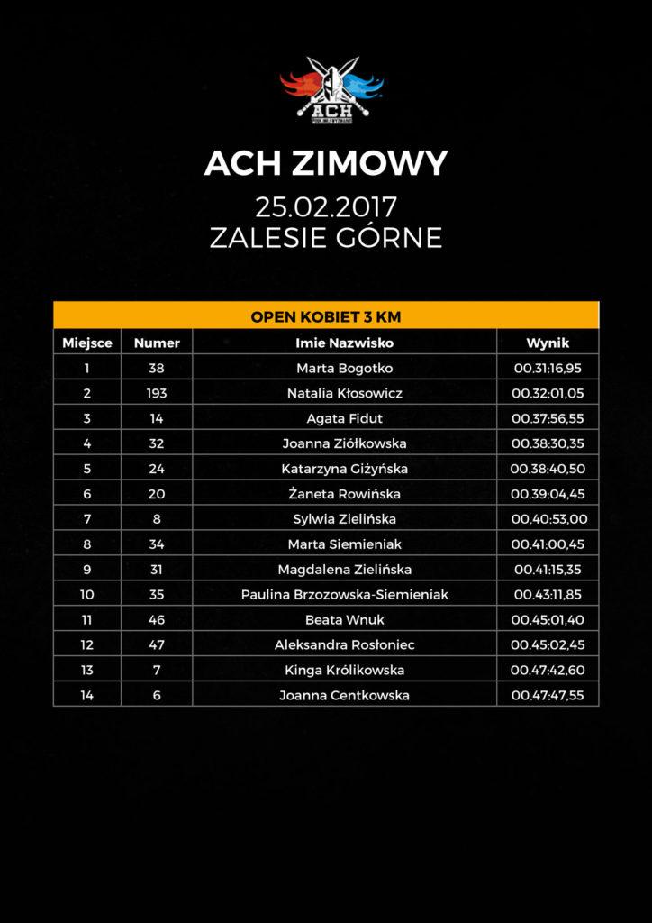ACH Edycja Zimowa Wyniki, Armageddon Challenge, biegi z przeszkodami, OCR